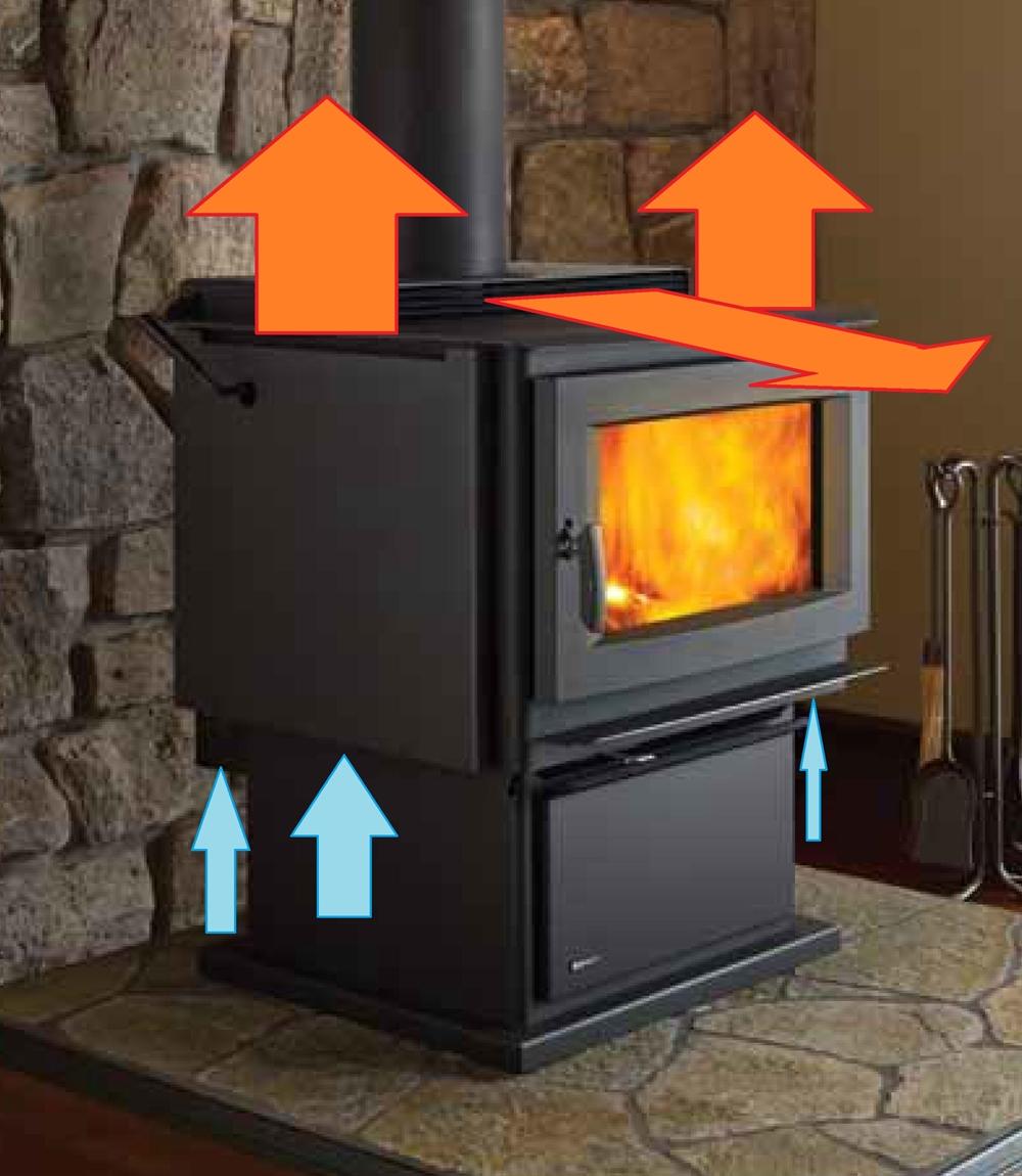 Tubi X Canalizzazione Stufe A Pellet scaldar casa con la stufa o il caminetto: la diffusione del